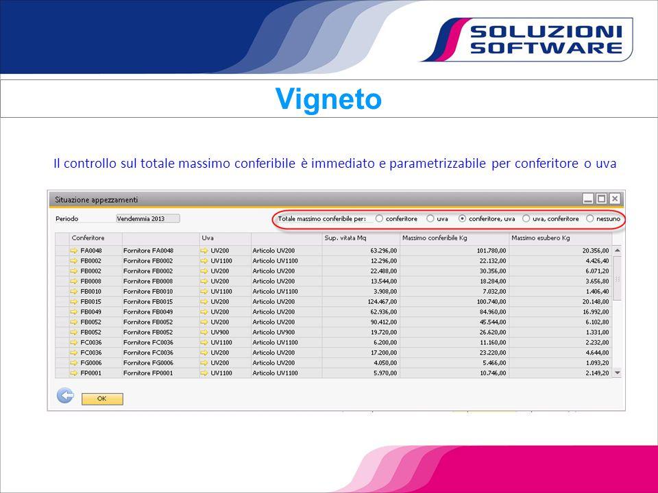 Il controllo sul totale massimo conferibile è immediato e parametrizzabile per conferitore o uva Vigneto