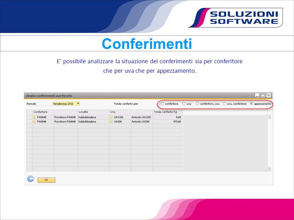 E' possibile analizzare la situazione dei conferimenti sia per conferitore che per uva che per appezzamento. Conferimenti