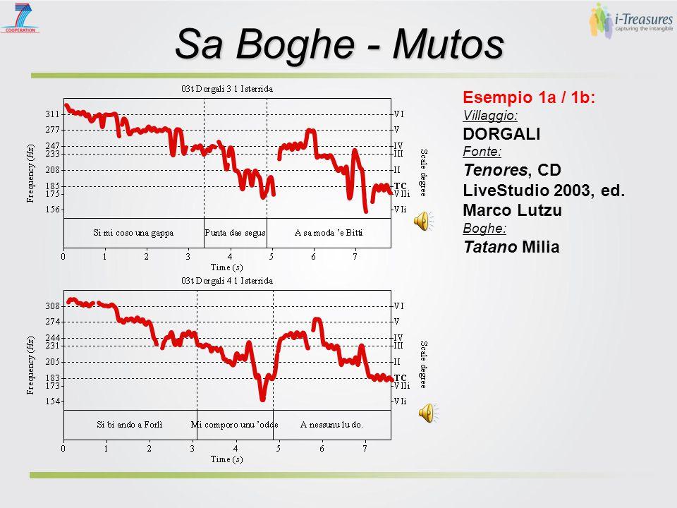 Nelle diapositive seguenti è possibile sentire e vedere l'evoluzione del profilo melodico in alcune versioni di mutos, una delle tipiche forme metriche utilizzate nella poesia orale sarda.