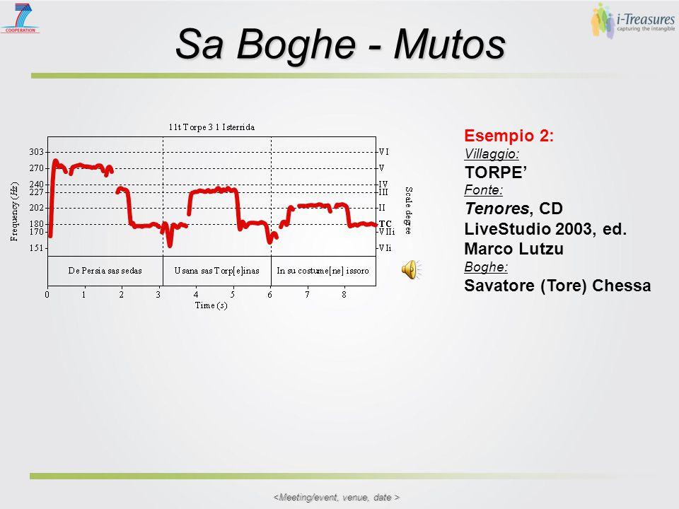 Sa Boghe - Mutos Esempio 1a / 1b: Villaggio: DORGALI Fonte: Tenores, CD LiveStudio 2003, ed.
