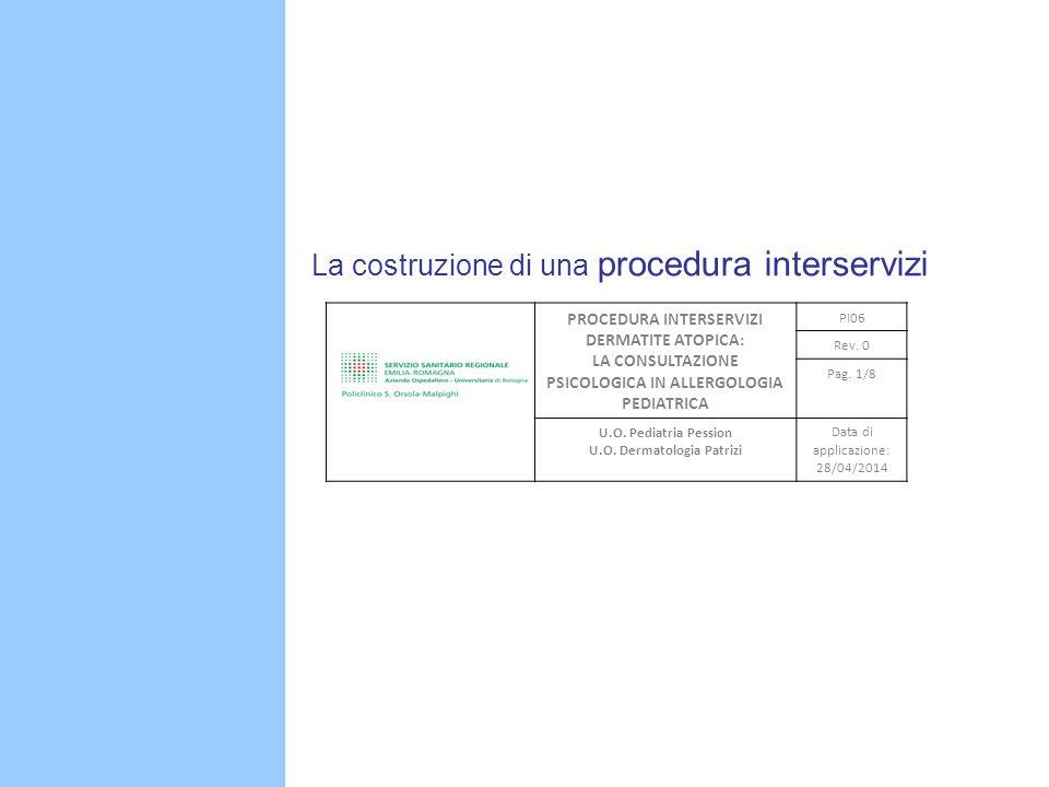 PROCEDURA INTERSERVIZI DERMATITE ATOPICA: LA CONSULTAZIONE PSICOLOGICA IN ALLERGOLOGIA PEDIATRICA PI06 Rev. 0 Pag. 1/8 U.O. Pediatria Pession U.O. Der