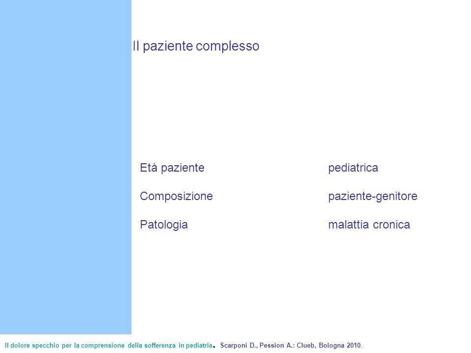 Il paziente complesso Età pazientepediatrica Composizione paziente-genitore Patologiamalattia cronica Il dolore specchio per la comprensione della sof