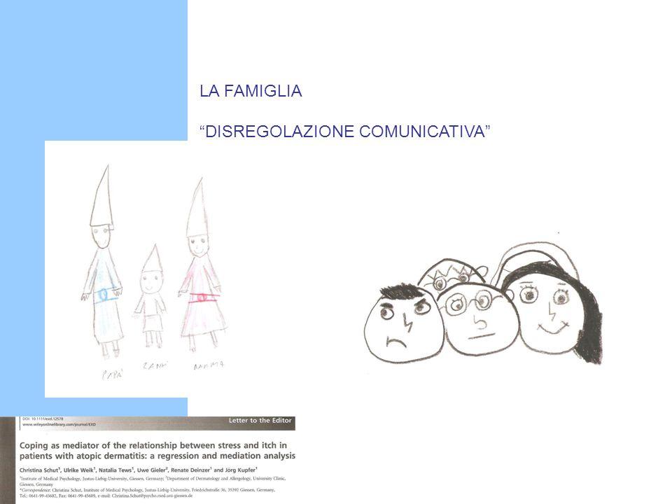 """LA FAMIGLIA """"DISREGOLAZIONE COMUNICATIVA"""""""