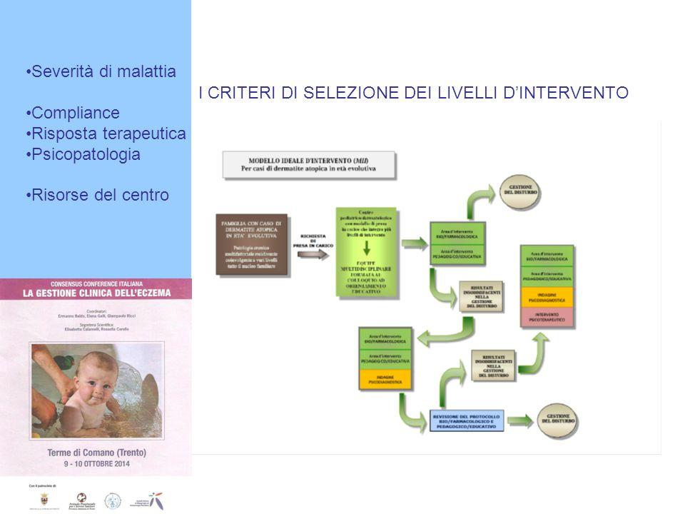 I CRITERI DI SELEZIONE DEI LIVELLI D'INTERVENTO Severità di malattia Compliance Risposta terapeutica Psicopatologia Risorse del centro