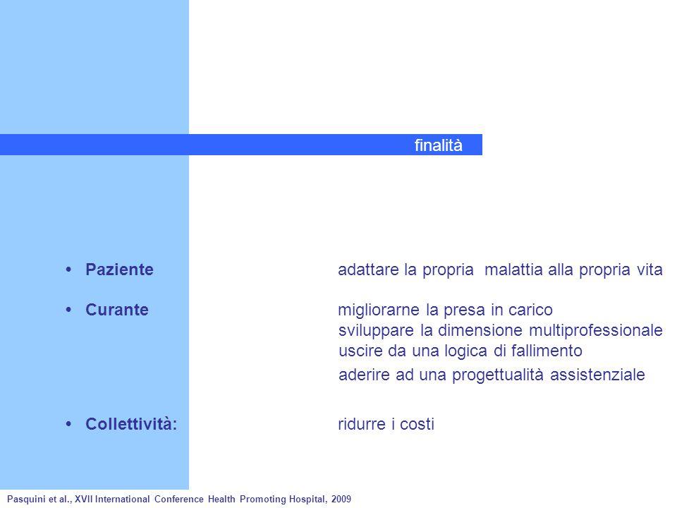 La percezione della localizzazione\distribuzione del sintomo prurito vede d'accordo pazienti e genitori che distribuiscono il numero delle sedi del prurito in maniera analoga.