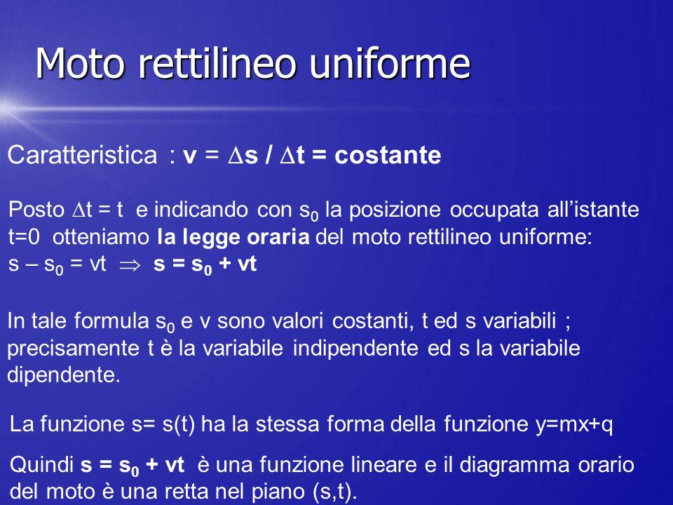 Caratteristica : v =  s /  t = costante Posto  t = t e indicando con s 0 la posizione occupata all'istante t=0 otteniamo la legge oraria del moto r