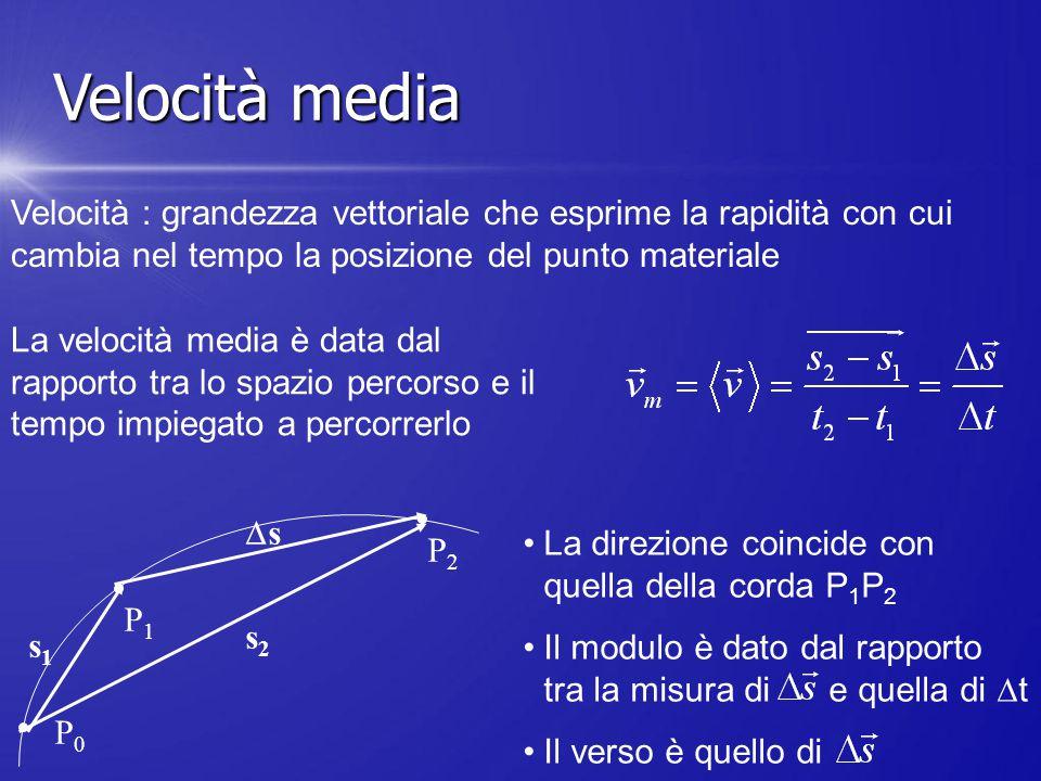 Velocità : grandezza vettoriale che esprime la rapidità con cui cambia nel tempo la posizione del punto materiale La velocità media è data dal rapport