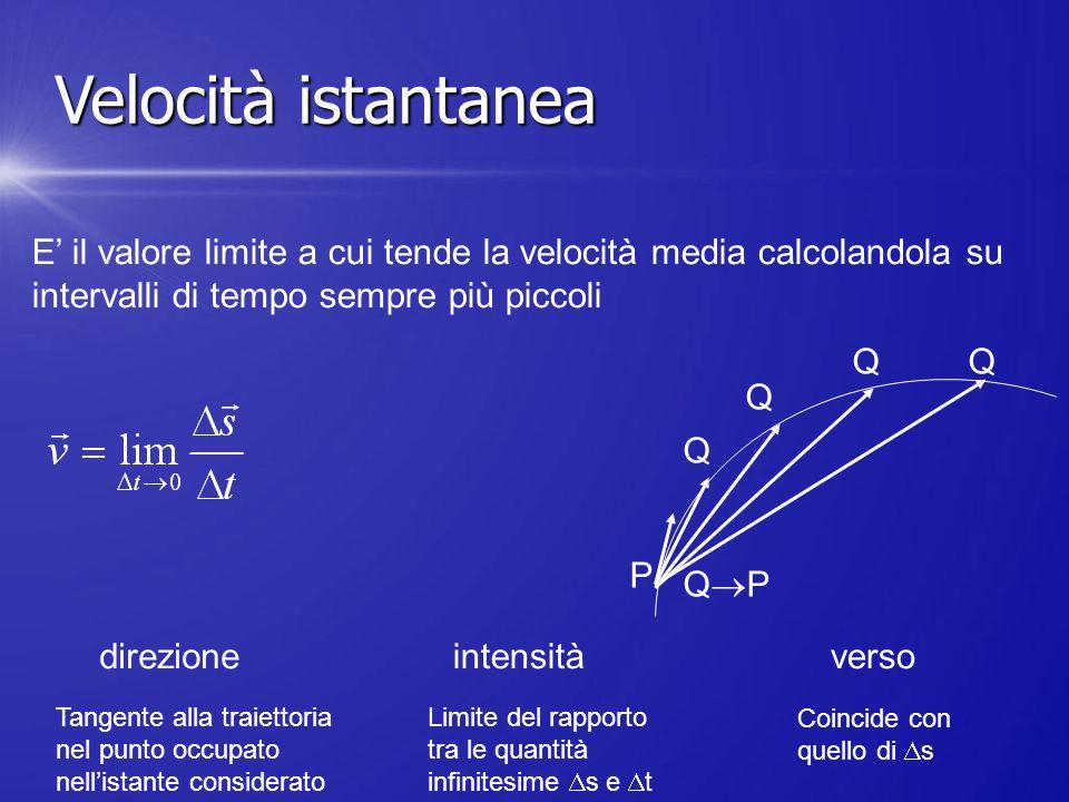 Tangente alla traiettoria nel punto occupato nell'istante considerato E' il valore limite a cui tende la velocità media calcolandola su intervalli di