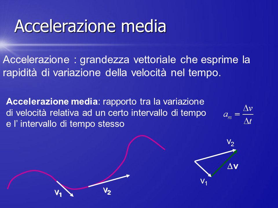 Accelerazione : grandezza vettoriale che esprime la rapidità di variazione della velocità nel tempo. Accelerazione media: rapporto tra la variazione d