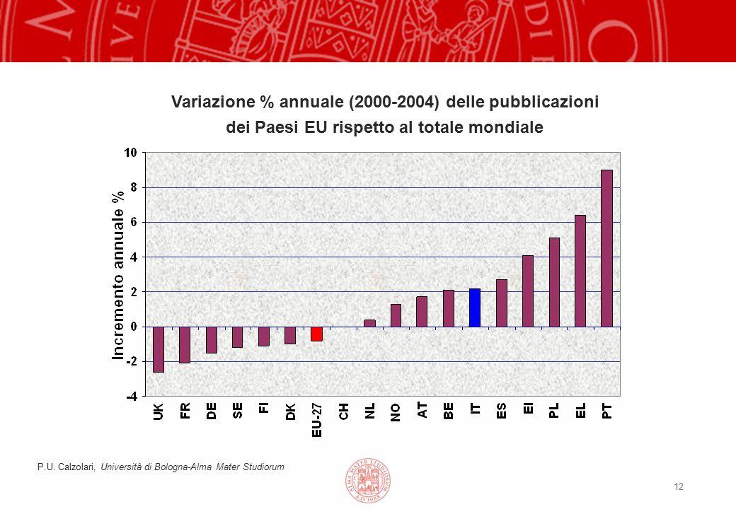 12 Variazione % annuale (2000-2004) delle pubblicazioni dei Paesi EU rispetto al totale mondiale P.U.