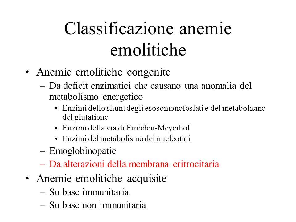 Classificazione anemie emolitiche Anemie emolitiche congenite –Da deficit enzimatici che causano una anomalia del metabolismo energetico Enzimi dello shunt degli esosomonofosfati e del metabolismo del glutatione Enzimi della via di Embden-Meyerhof Enzimi del metabolismo dei nucleotidi –Emoglobinopatie –Da alterazioni della membrana eritrocitaria Anemie emolitiche acquisite –Su base immunitaria –Su base non immunitaria