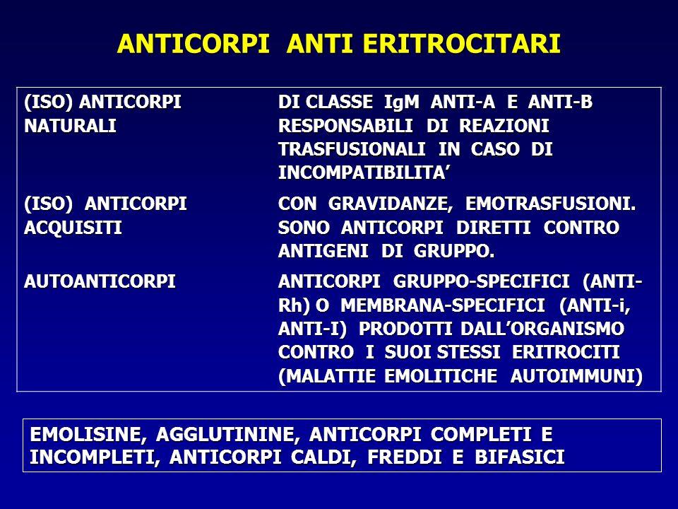 ANTICORPI ANTI ERITROCITARI (ISO) ANTICORPI NATURALI DI CLASSE IgM ANTI-A E ANTI-B RESPONSABILI DI REAZIONI TRASFUSIONALI IN CASO DI INCOMPATIBILITA' (ISO) ANTICORPI ACQUISITI CON GRAVIDANZE, EMOTRASFUSIONI.