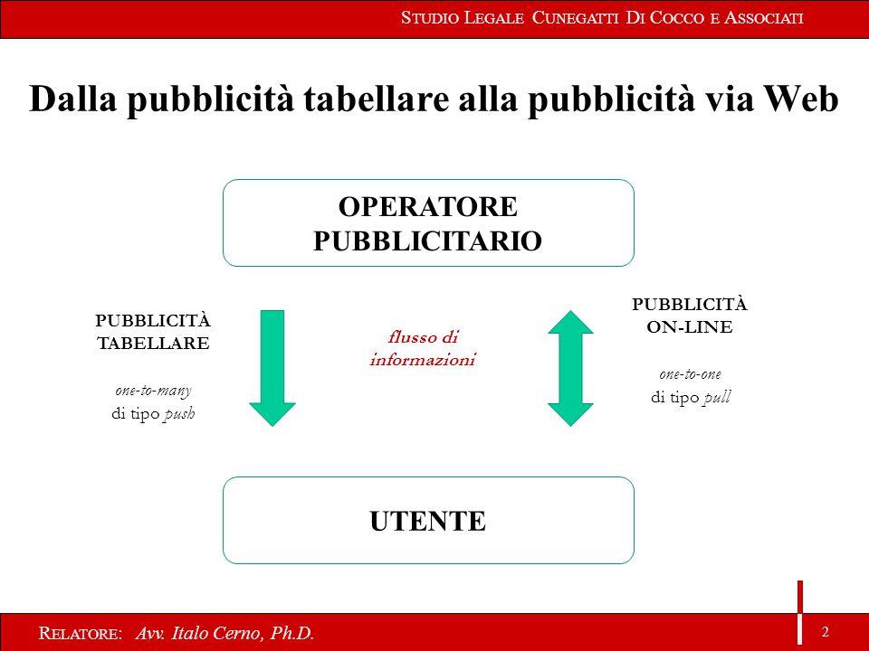 2 R ELATORE : Avv. Italo Cerno, Ph.D.