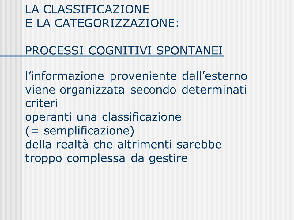 LA CLASSIFICAZIONE E LA CATEGORIZZAZIONE: PROCESSI COGNITIVI SPONTANEI l'informazione proveniente dall'esterno viene organizzata secondo determinati c