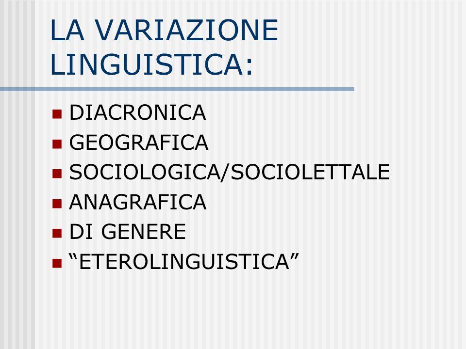 """LA VARIAZIONE LINGUISTICA: DIACRONICA GEOGRAFICA SOCIOLOGICA/SOCIOLETTALE ANAGRAFICA DI GENERE """"ETEROLINGUISTICA"""""""
