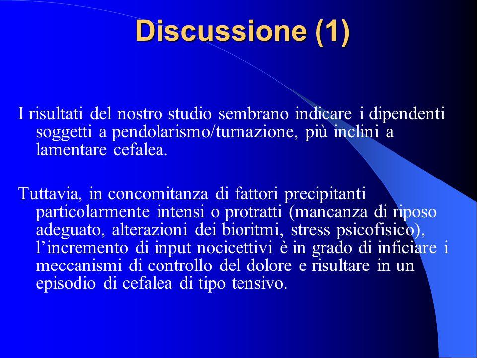Risultati (2) Dipendenti cefalalgici: Tot. 13 11 uomini 2 donne  52.5% emicrania senz'aura  42.5% cefalea di tipo tensivo  6% emicrania con aura