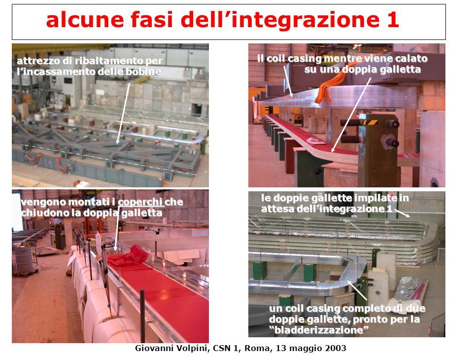 Giovanni Volpini, CSN 1, Roma, 13 maggio 2003 alcune fasi dell'integrazione 1 attrezzo di ribaltamento per l'incassamento delle bobine un coil casing