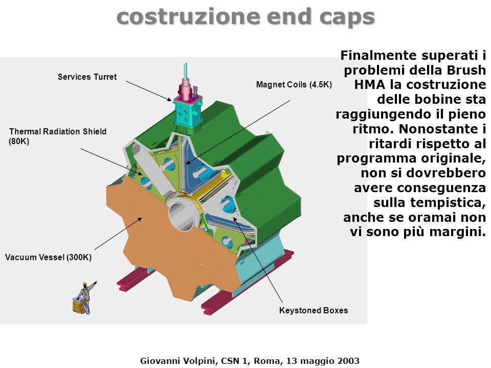 Giovanni Volpini, CSN 1, Roma, 13 maggio 2003 Services Turret Magnet Coils (4.5K) Thermal Radiation Shield (80K) Vacuum Vessel (300K) costruzione end