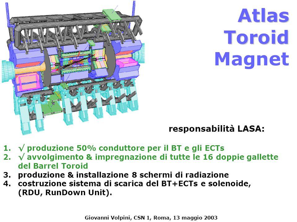 Giovanni Volpini, CSN 1, Roma, 13 maggio 2003 Atlas Toroid Atlas Toroid Magnet responsabilità LASA: 1.√ produzione 50% conduttore per il BT e gli ECTs