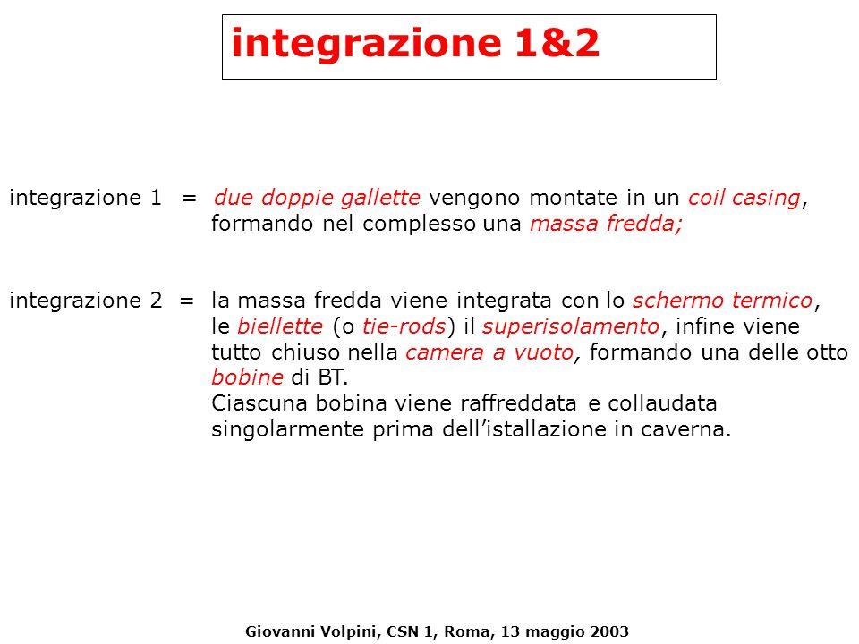 Giovanni Volpini, CSN 1, Roma, 13 maggio 2003 integrazione 1&2 integrazione 1= due doppie gallette vengono montate in un coil casing, formando nel com