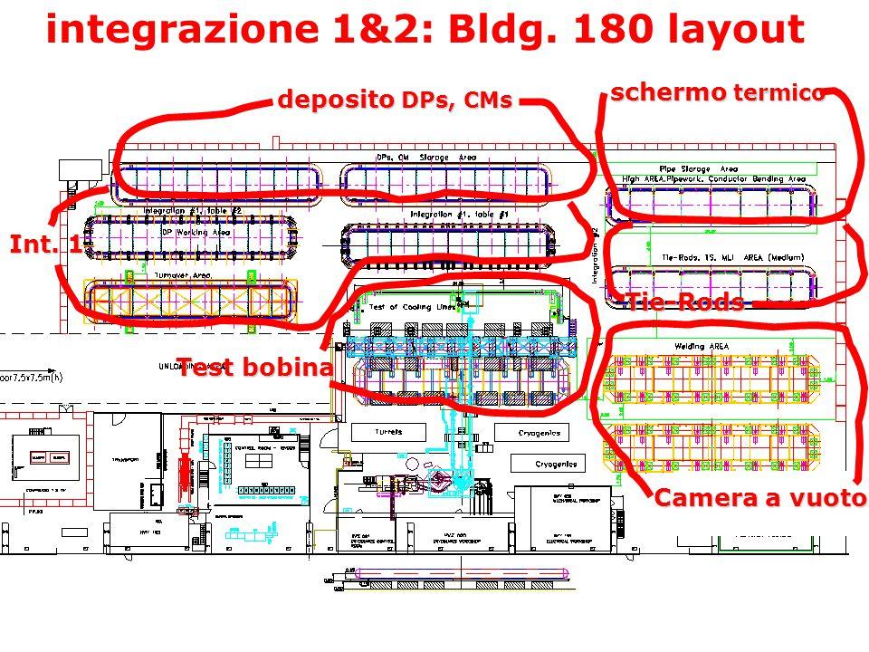 Giovanni Volpini, CSN 1, Roma, 13 maggio 2003 integrazione 1&2: Bldg. 180 layout deposito DPs, CMs schermo termico Int. 1 Tie-Rods Camera a vuoto Test