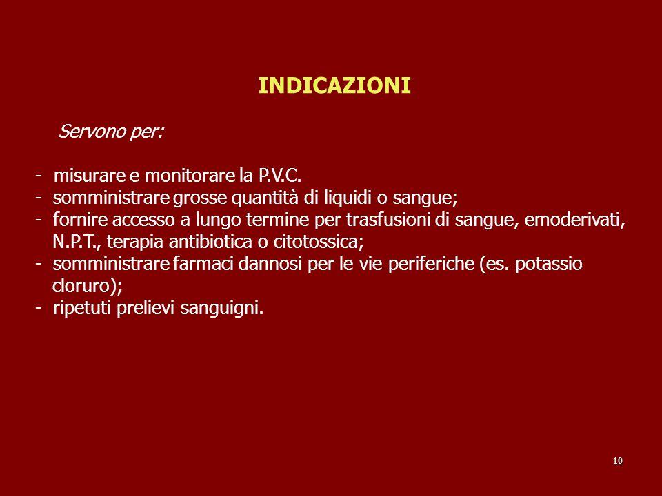 INDICAZIONI Servono per: - misurare e monitorare la P.V.C. - somministrare grosse quantità di liquidi o sangue; - fornire accesso a lungo termine per