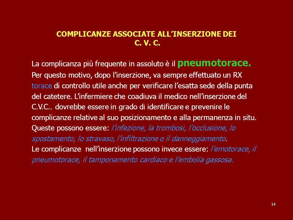 COMPLICANZE ASSOCIATE ALL'INSERZIONE DEI C.V. C.