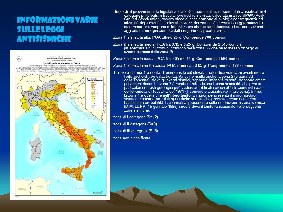 Informazioni varie sulle leggi antisismiche Secondo il provvedimento legislativo del 2003, i comuni italiani sono stati classificati in 4 categorie principali, in base al loro rischio sismico, calcolato in base alPGA (Peak Ground Acceleration, ovvero picco di accelerazione al suolo) e per frequenza ed intensità degli eventi.