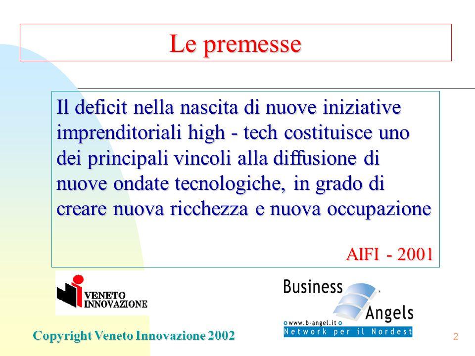 1 Enzo Moi - Veneto Innovazione Il finanziamento di start up innovative: il Business Angel Network del Nord Est Vicenza 19 aprile 2002 IL B.A.N. per i
