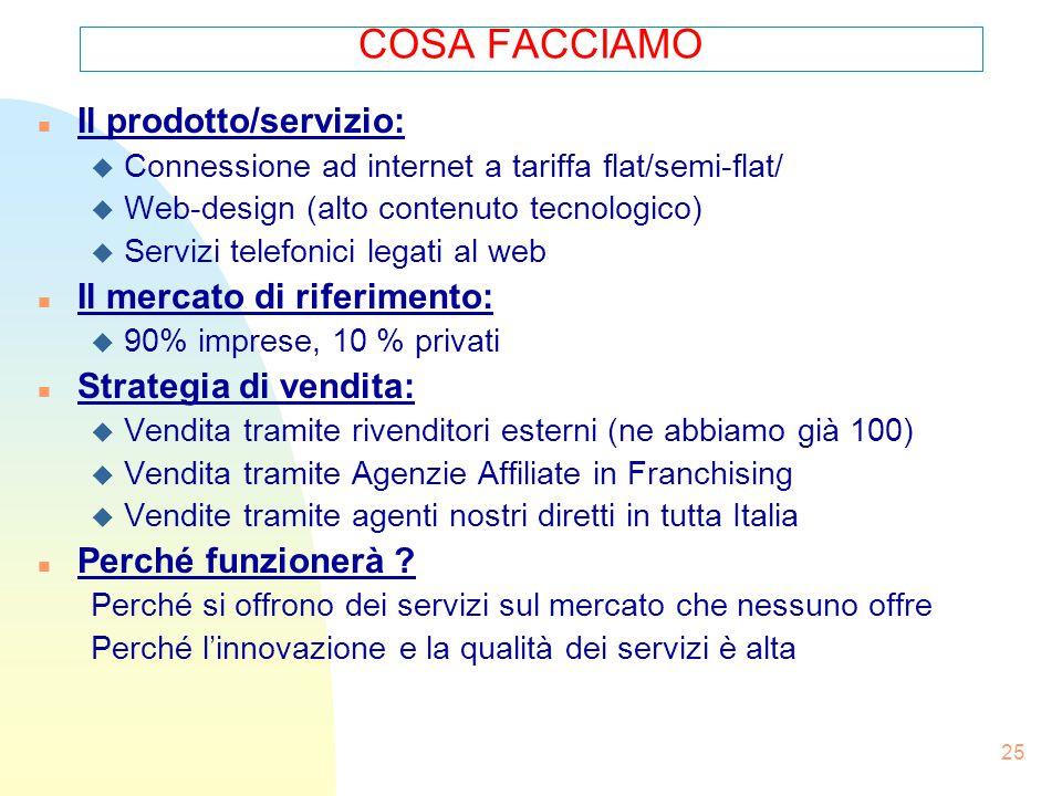 24 CHI SIAMO n Managment Team Marco Berti amministratore società n dal '96 al '99 esperienza informatica presso NT Network srl n dal '99 al 2000 in Me