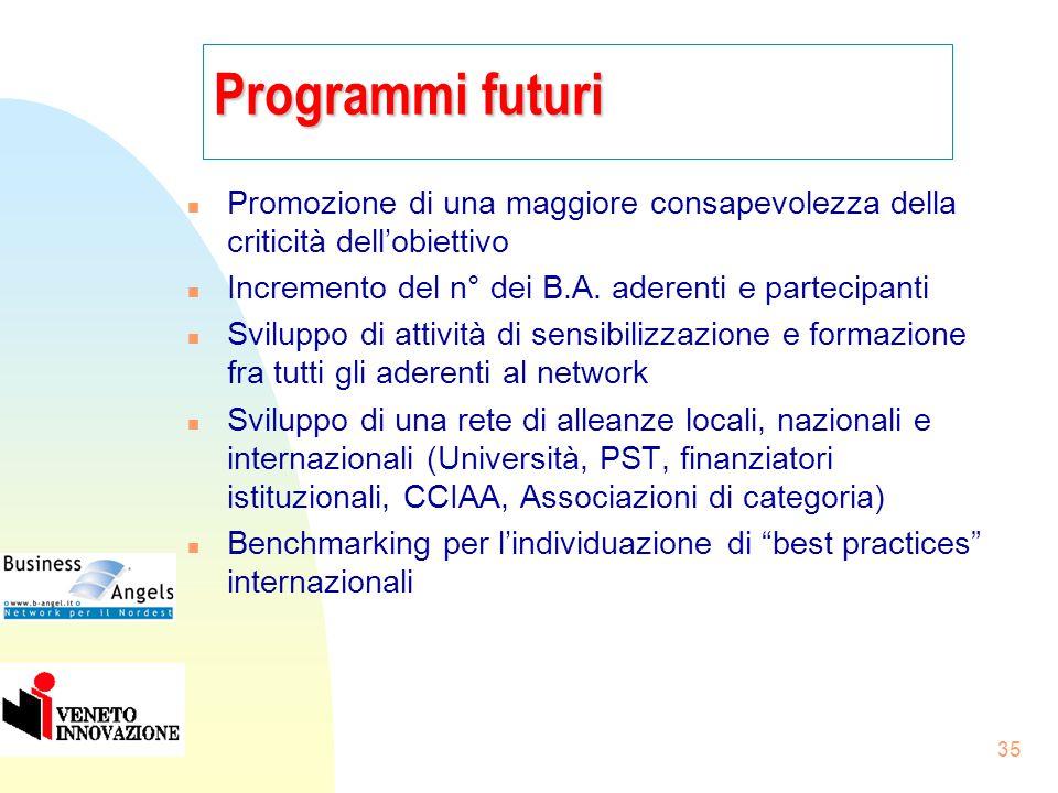 34 L'attività svolta da Veneto Innovazione n Investment fora realizzati: 5 n N° progetti presentati: 19 WWW.B-ANGEL.IT) n N° progetti ricevuti: 200 (d