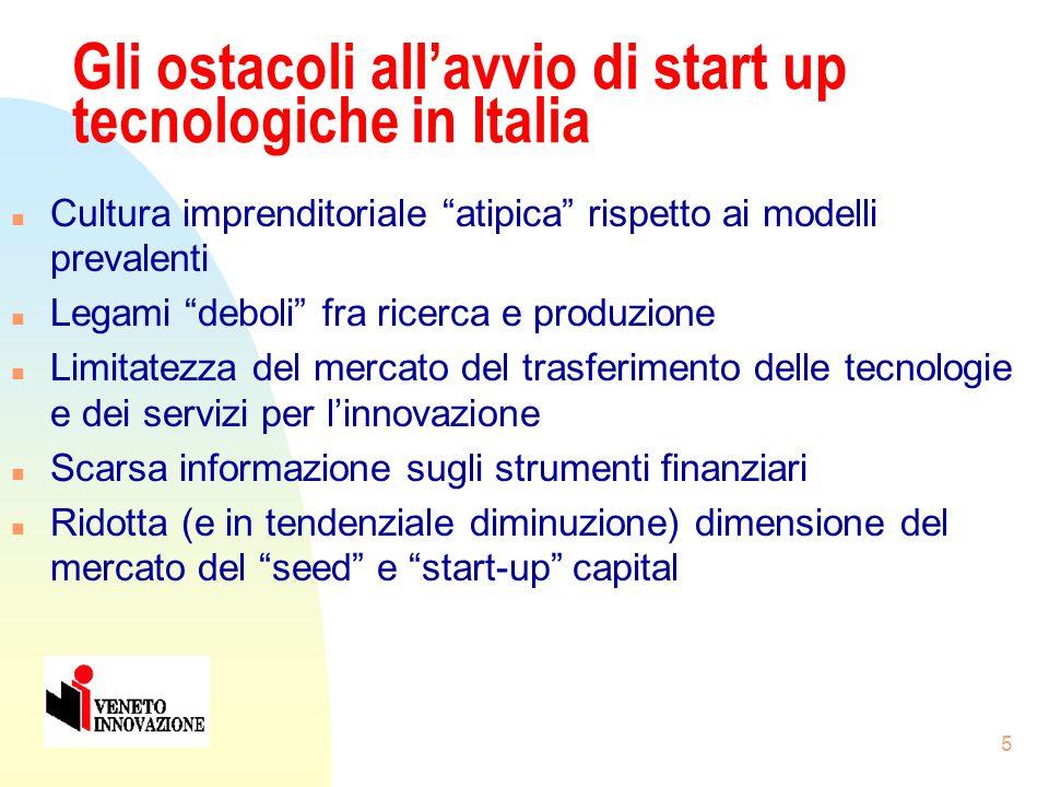4 Alcuni Dati n Il ritmo a cui stanno nascendo nuove imprese innovative è ancora inadeguato n Nel 2000 su circa 34.000 nuove imprese nate nel Veneto,