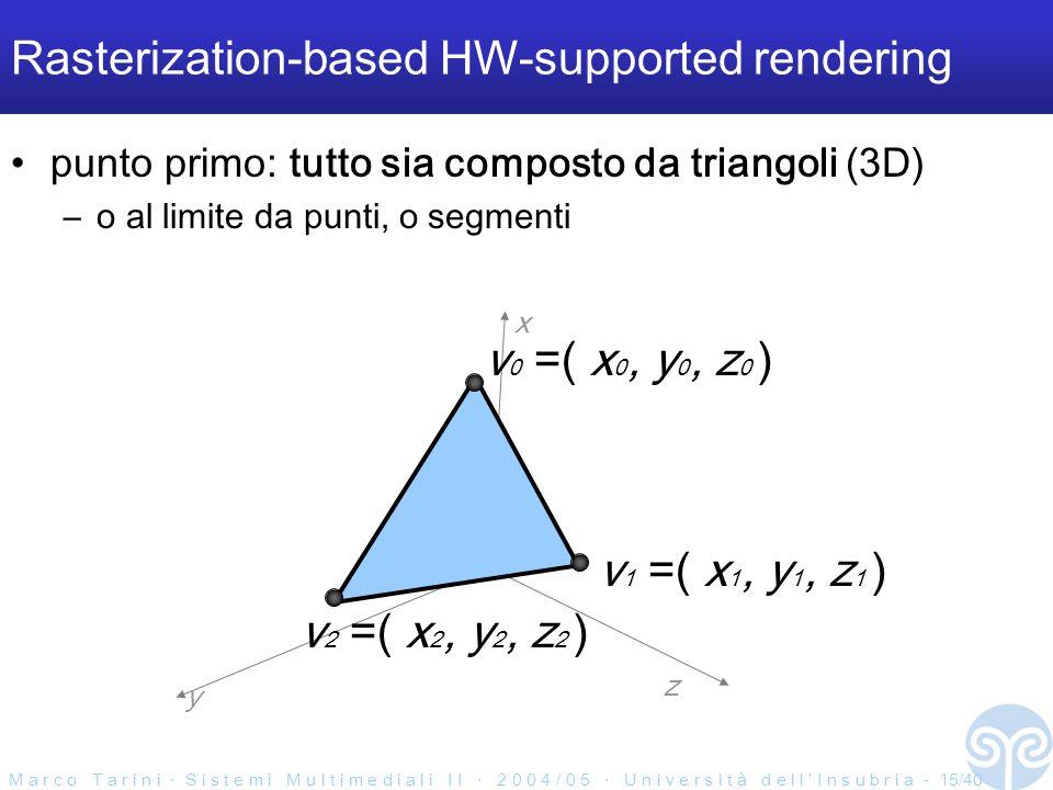 M a r c o T a r i n i ‧ S i s t e m i M u l t i m e d i a l i I I ‧ 2 0 0 4 / 0 5 ‧ U n i v e r s i t à d e l l ' I n s u b r i a - 15/40 x y z Rasterization-based HW-supported rendering punto primo: tutto sia composto da triangoli (3D) –o al limite da punti, o segmenti v 0 =( x 0, y 0, z 0 ) v 1 =( x 1, y 1, z 1 ) v 2 =( x 2, y 2, z 2 )