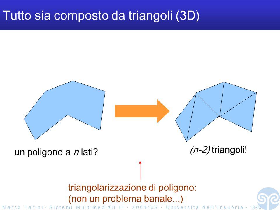M a r c o T a r i n i ‧ S i s t e m i M u l t i m e d i a l i I I ‧ 2 0 0 4 / 0 5 ‧ U n i v e r s i t à d e l l ' I n s u b r i a - 18/40 Tutto sia composto da triangoli (3D) un poligono a n lati.