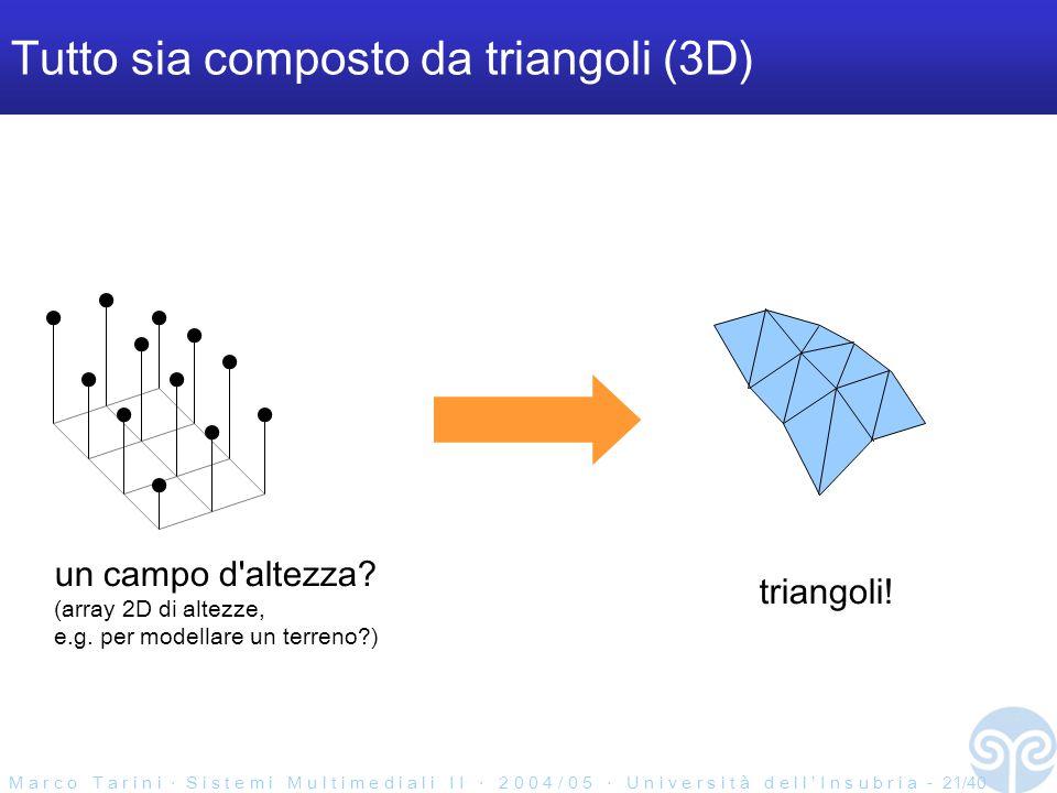 M a r c o T a r i n i ‧ S i s t e m i M u l t i m e d i a l i I I ‧ 2 0 0 4 / 0 5 ‧ U n i v e r s i t à d e l l ' I n s u b r i a - 21/40 Tutto sia composto da triangoli (3D) un campo d altezza.