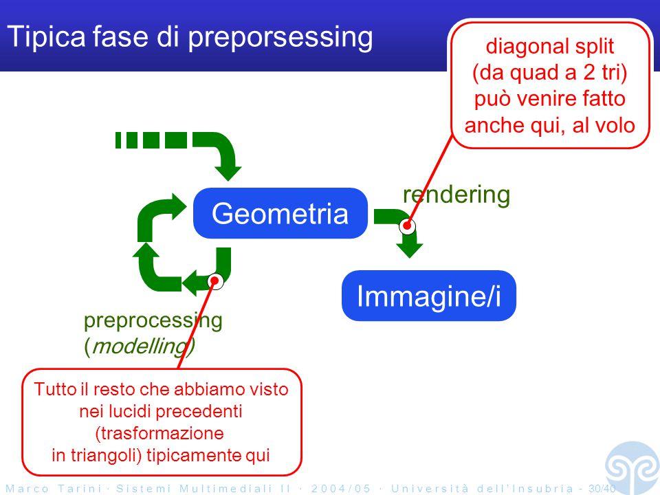 M a r c o T a r i n i ‧ S i s t e m i M u l t i m e d i a l i I I ‧ 2 0 0 4 / 0 5 ‧ U n i v e r s i t à d e l l ' I n s u b r i a - 30/40 Tipica fase di preporsessing Geometria Immagine/i rendering preprocessing (modelling) diagonal split (da quad a 2 tri) può venire fatto anche qui, al volo diagonal split (da quad a 2 tri) può venire fatto anche qui, al volo Tutto il resto che abbiamo visto nei lucidi precedenti (trasformazione in triangoli) tipicamente qui