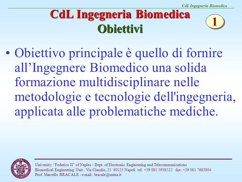 CdL Ingegneria Biomedica University Federico II of Naples - Dept.