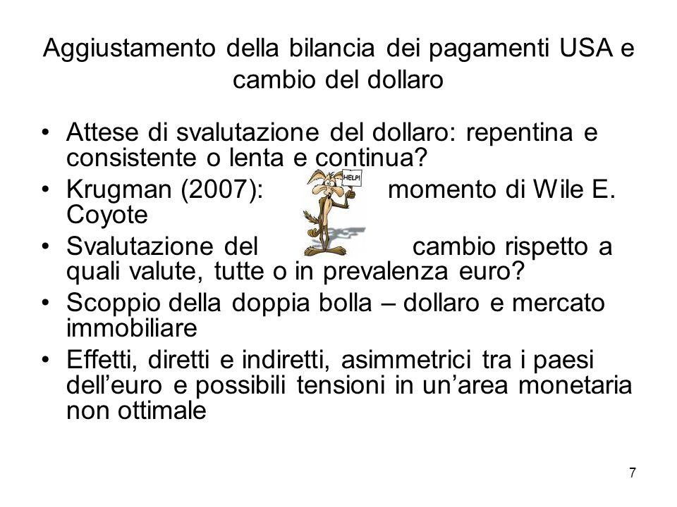 7 Aggiustamento della bilancia dei pagamenti USA e cambio del dollaro Attese di svalutazione del dollaro: repentina e consistente o lenta e continua.
