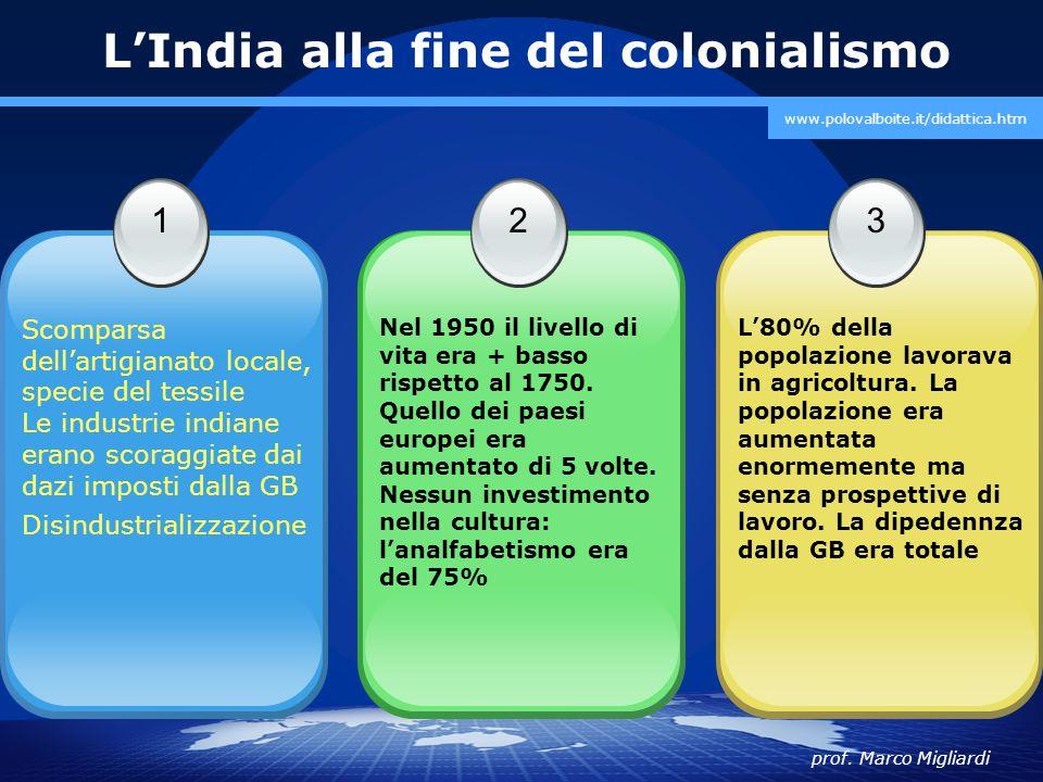 prof. Marco Migliardi www.polovalboite.it/didattica.htm L'India alla fine del colonialismo 1 Scomparsa dell'artigianato locale, specie del tessile Le
