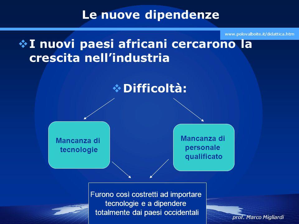 prof. Marco Migliardi www.polovalboite.it/didattica.htm Le nuove dipendenze  I nuovi paesi africani cercarono la crescita nell'industria  Difficoltà