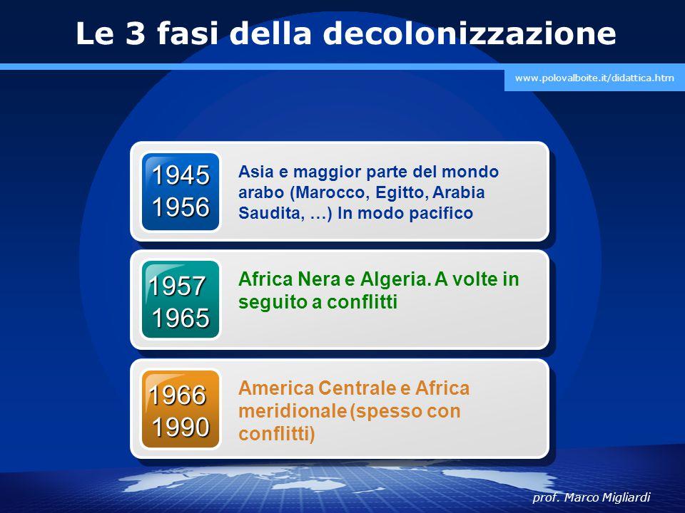 prof. Marco Migliardi www.polovalboite.it/didattica.htm Le 3 fasi della decolonizzazione 1945 1956 Asia e maggior parte del mondo arabo (Marocco, Egit