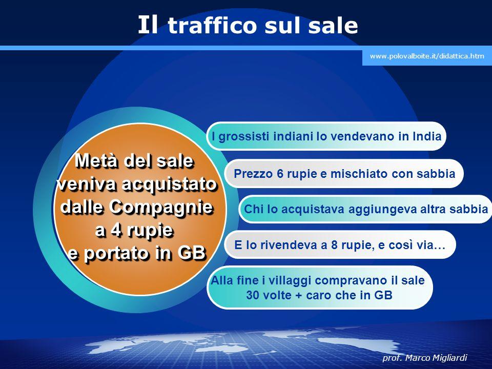 prof. Marco Migliardi www.polovalboite.it/didattica.htm Il traffico sul sale I grossisti indiani lo vendevano in India Prezzo 6 rupie e mischiato con