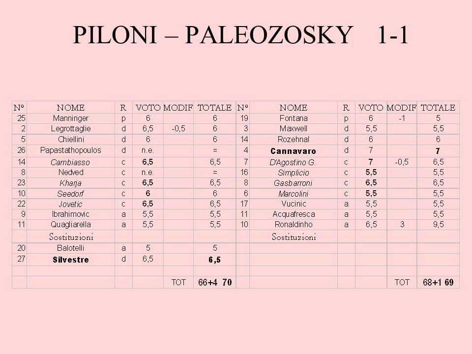 PILONI – PALEOZOSKY 1-1