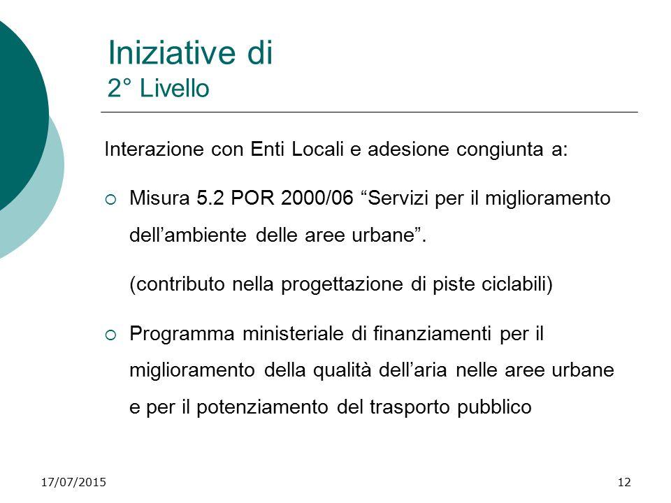 17/07/201512 Iniziative di 2° Livello Interazione con Enti Locali e adesione congiunta a:  Misura 5.2 POR 2000/06 Servizi per il miglioramento dell'ambiente delle aree urbane .