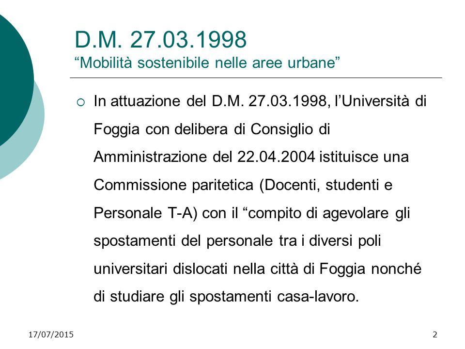 17/07/20152 D.M.27.03.1998 Mobilità sostenibile nelle aree urbane  In attuazione del D.M.