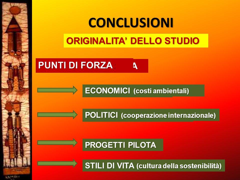 CONCLUSIONI ORIGINALITA' DELLO STUDIO PUNTI DI DEBOLEZZA PUNTI DI DEBOLEZZA: TECNICI TECNICI (metodo LCA) POLITICO-ISTITUZIONA POLITICO-ISTITUZIONA LI ECONOMICI PUNTI DI FORZA: ECONOMICI (costi ambientali) POLITICI (cooperazione internazionale) PROGETTI PILOTA STILI DI VITA (cultura della sostenibilità)