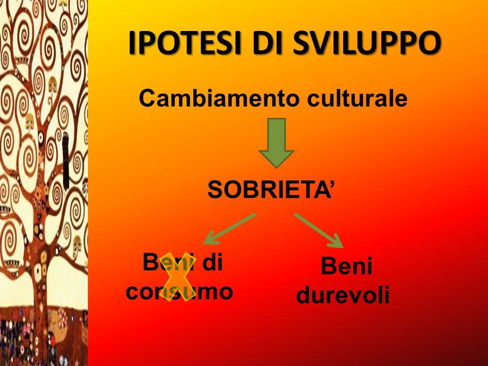 IPOTESI DI SVILUPPO Cambiamento culturale SOBRIETA' Beni di consumo Beni durevoli