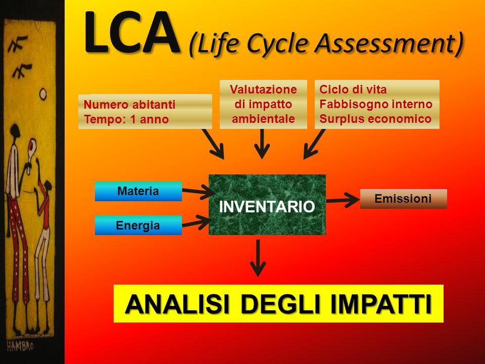 LCA (Life Cycle Assessment) Obiettivo Unità funzionale Confini del sistema INVENTARIO Energia Materia Emissioni Numero abitanti Tempo: 1 anno Valutazi