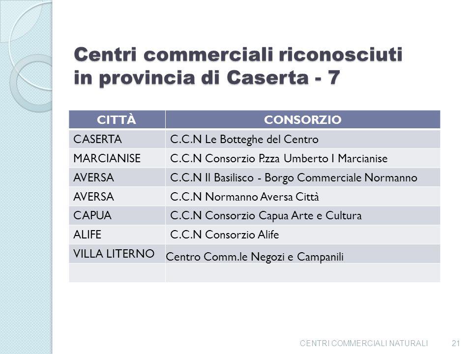 Centri commerciali riconosciuti in provincia di Napoli - 7 CITTÀCONSORZIO NAPOLIAntico Borgo Orefici NAPOLIC.C.N Epomeo Centro Commerciale Naturale da