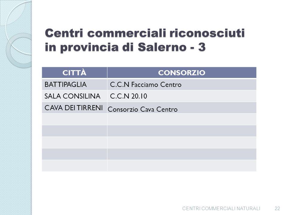 Centri commerciali riconosciuti in provincia di Caserta - 7 CITTÀCONSORZIO CASERTAC.C.N Le Botteghe del Centro MARCIANISEC.C.N Consorzio P.zza Umberto